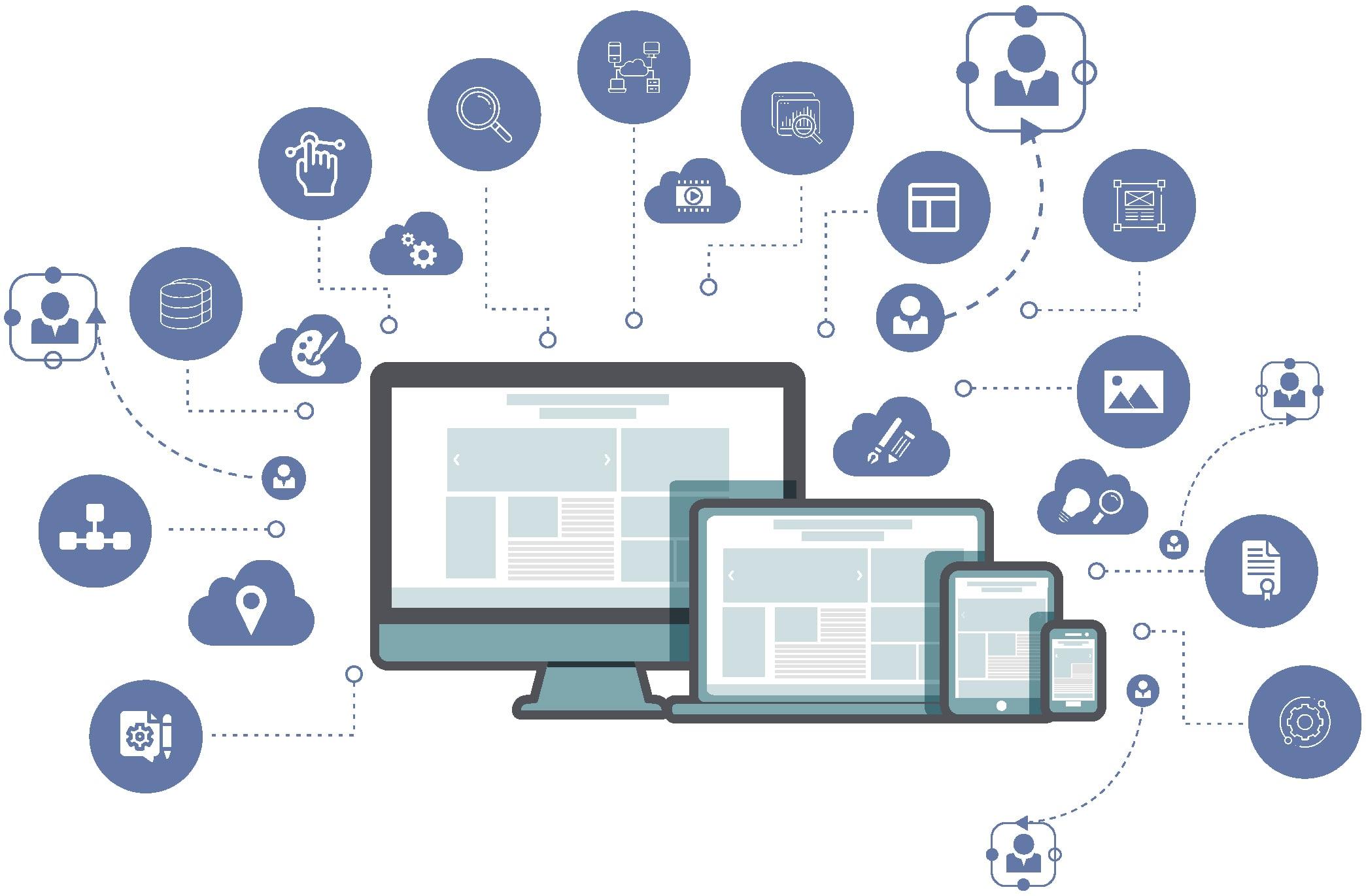 Diseño Web - Amplia Estudio