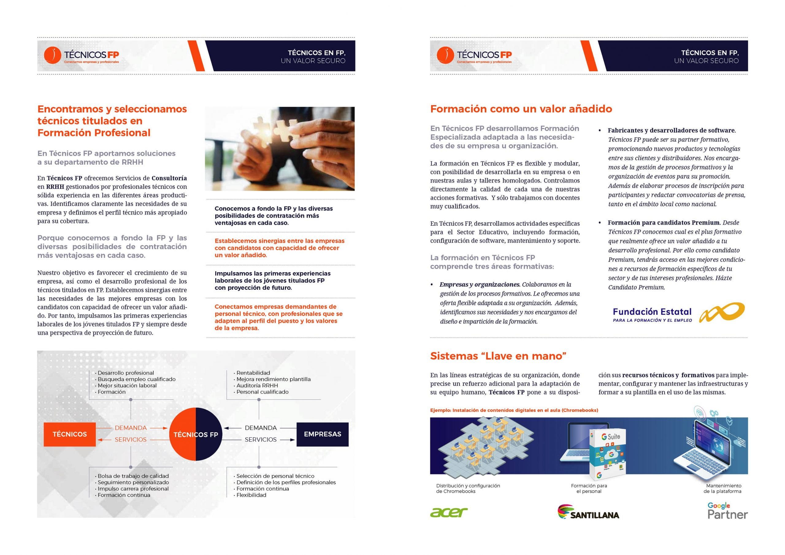 Técnicos FP Interior de folleto de presentación de empresa